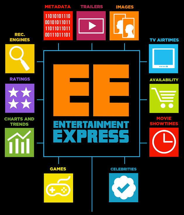 Entertainment Express